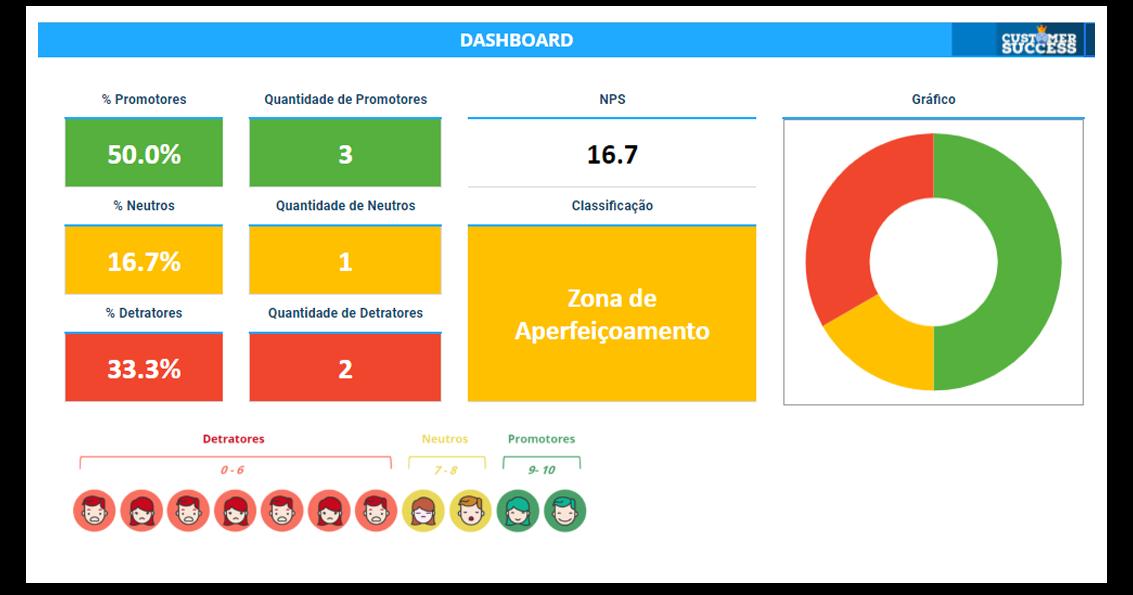 calculadora nps e relatórios materiais gratuitos tracksale